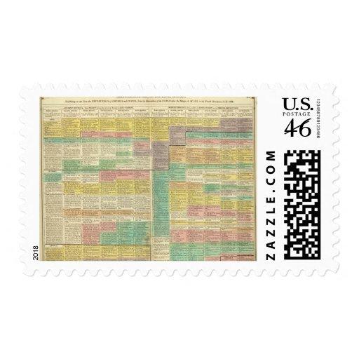 Mundo de la historia a 1789 sello