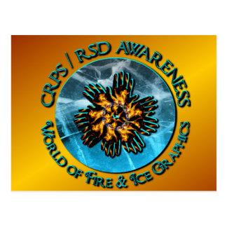 Mundo de oro de la conciencia de CRPS RSD del Postales