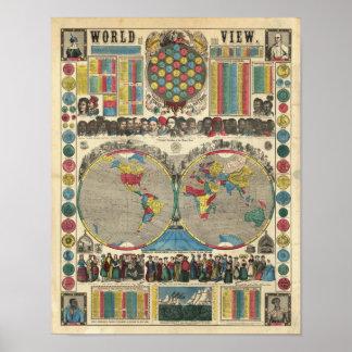 Mundo en una visión póster