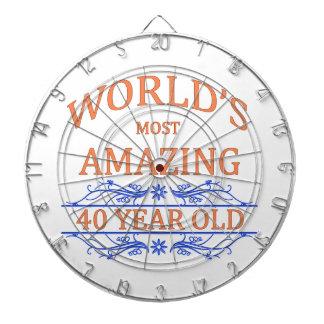 Mundo que sorprende 40 años
