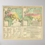 Mundo según lo sabido a la división de los Ancient Poster