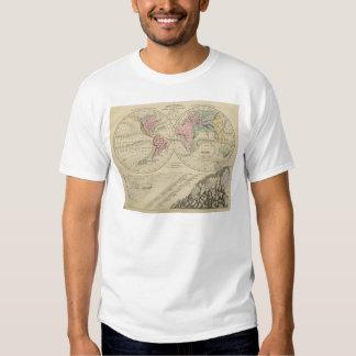 Mundo, sistemas fluviales camisas