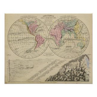 Mundo, sistemas fluviales impresiones