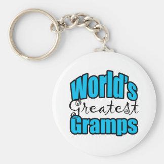 Mundos el Gramps más grande Llavero Redondo Tipo Pin