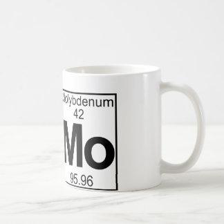 Munición munición - por completo tazas de café