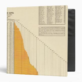Municipal net debt vinyl binder