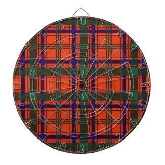 Munro Scottish Tartan Dartboard