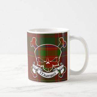Munro Tartan Skull Coffee Mug