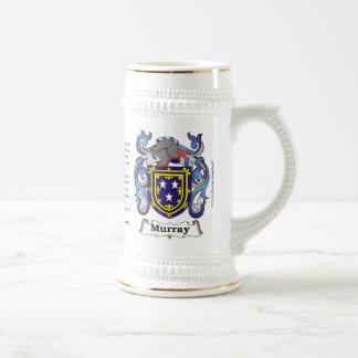 Murray, el origen, el significado y el escudo taza de café
