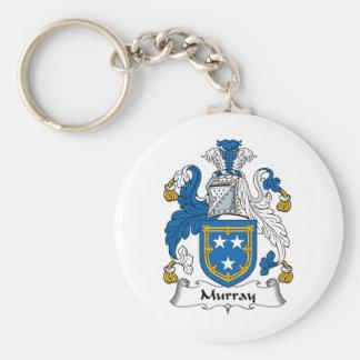 Murray Family Crest Keychain