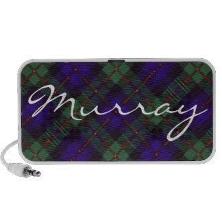 Murray Scottish Tartan PC Speakers