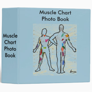 Muscle Chart Photo Book Binder