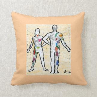 Muscle chart Pillow