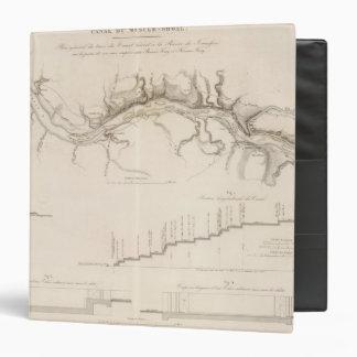 Muscle Shoals Vinyl Binder