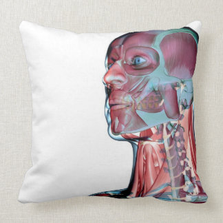 Muscles of the Head and Neck Throw Pillow