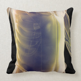 Muscles of the Trunk Throw Pillow