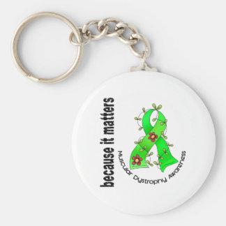Muscular Dystrophy Flower Ribbon 3 Keychain