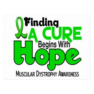 Muscular Dystrophy HOPE 5 Postcard