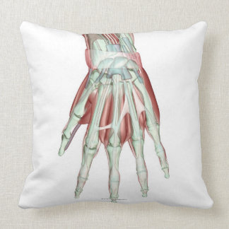 Musculoskeleton of the Hand 2 Pillow