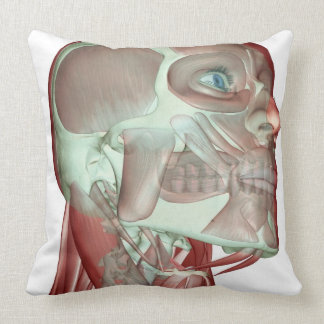 Musculoskeleton of the Head and Neck 3 Throw Pillow