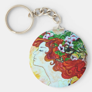 Muse By Chelsea Spring Keychain