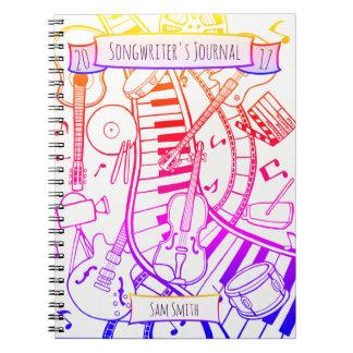 Music Film Festival Notebook