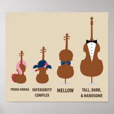 Art Themed Music Gift String Instrument Family Poster