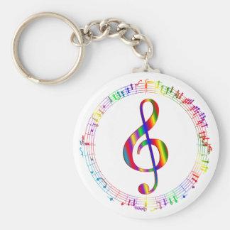 Music in the Round Basic Round Button Keychain
