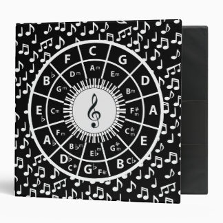 Music notes and circle of fifths 3 ring binder