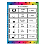 Music Notes on Rainbow Background Post Cards