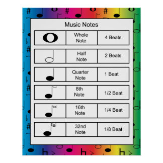 Music Notes on Rainbow Background Print