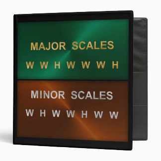 Music Progression Chart for Scales Vinyl Binder