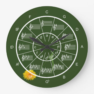 Music Theory Is Everywhere Like a Dandelion Large Clock