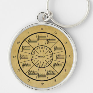 Musical Circle of Fifths for All Keys Keychain