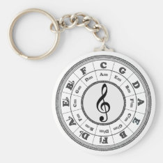 Musical Circle Of Fifths Keychain at Zazzle