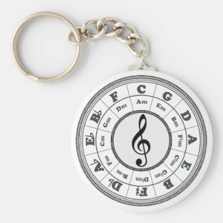 Musical Circle of Fifths Basic Round Button Keychain