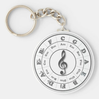 Musical Circle of Fifths Keychain