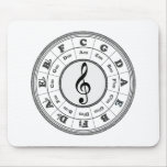 Musical Circle of Fifths Mouse Pad