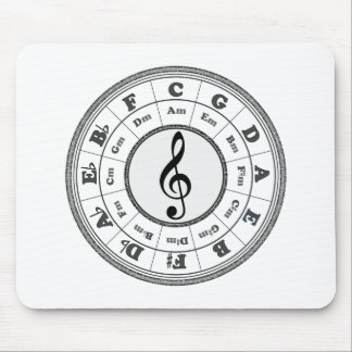 Musical Circle of Fifths Mousepads