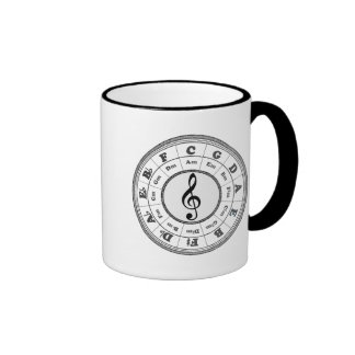 Musical Circle of Fifths Coffee Mugs