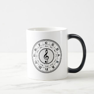Musical Circle of Fifths Mugs