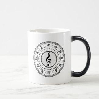 Musical Circle of Fifths Mugs