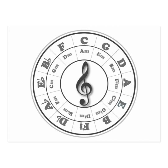 Musical Circle of Fifths Postcard