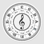 Musical Circle of Fifths Round Sticker