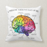 "Musical Theatre Lover Pillow<br><div class=""desc"">For the Musical Theatre lover</div>"