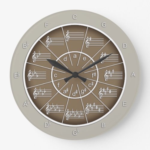 Musics Circle of Fifths in Beige and Brown Large Clock