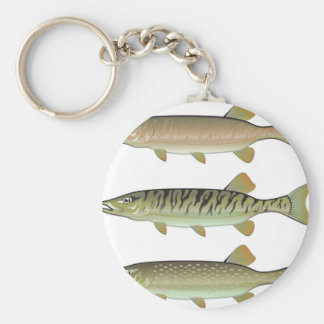Musky Tiger musky and Northern Pike vector Keychain