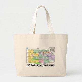 Mutaciones notables (aminoácidos de la genética) bolsa tela grande