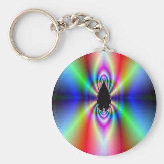 Muti color design basic round button keychain