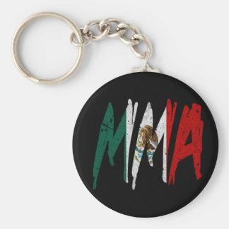 Muttahida Majlis-E-Amal de la bandera mexicana Llavero Redondo Tipo Pin